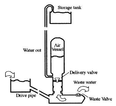 Cordless Drill Wiring Schematic Power Drill Schematic