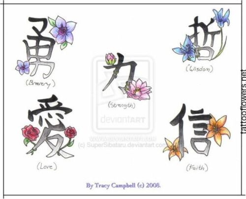 Flower Tattoo Meanings And Symbolism...