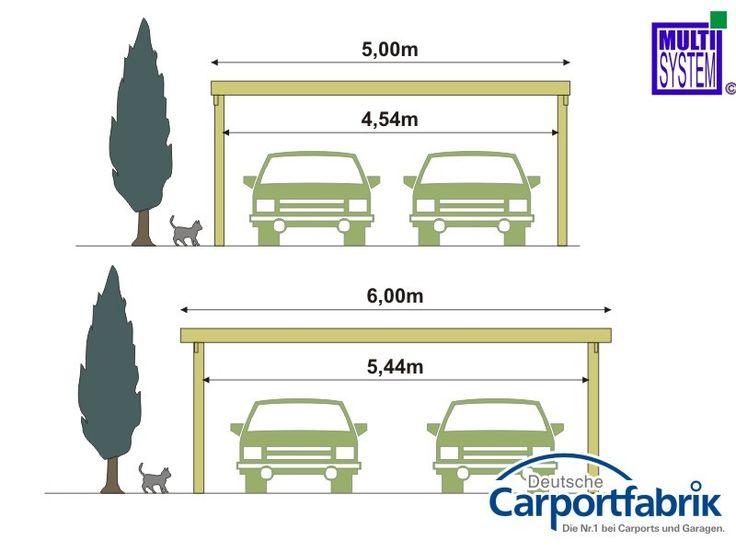 MULTIDoppelcarport mit Abstellraum und starken 125kg/m²