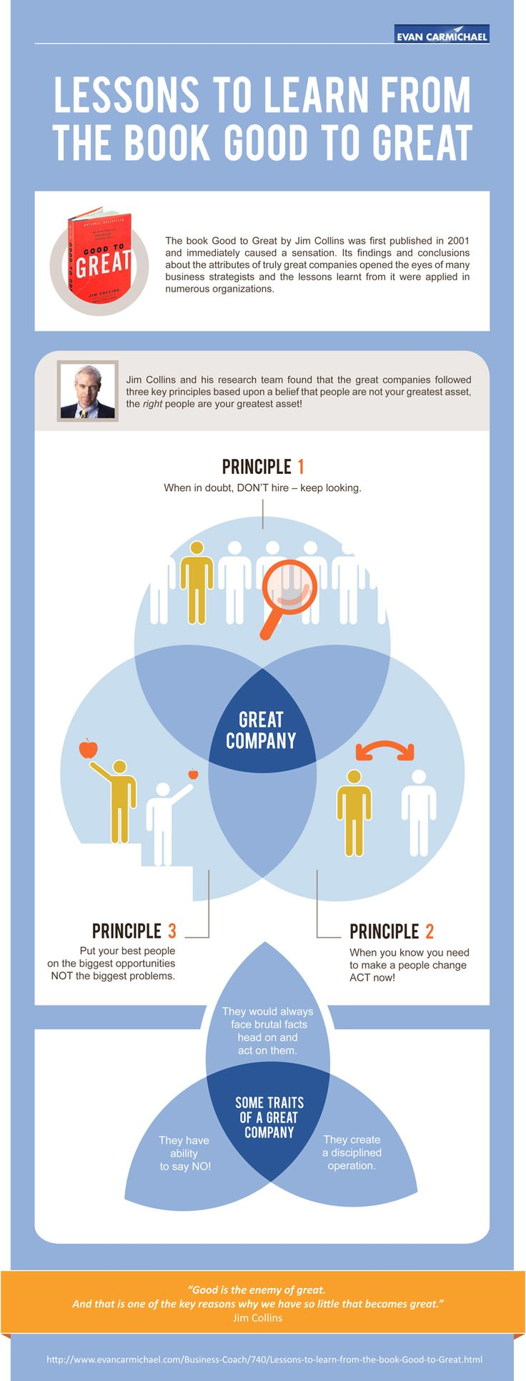 Infographic Good to Great