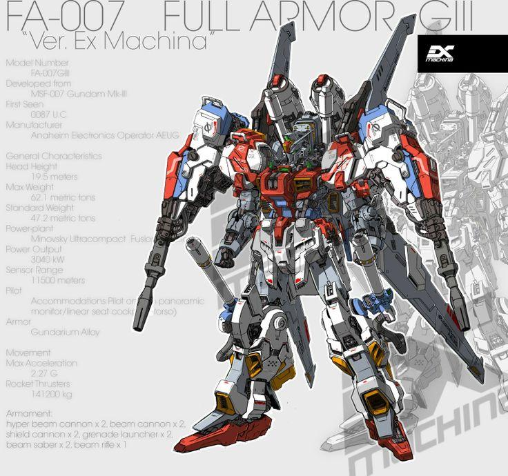GUNDAM GUY: EX Machina: FA 007 Full Armor G III Ver. Ex Machina - New Images [Updated 2/9/14]