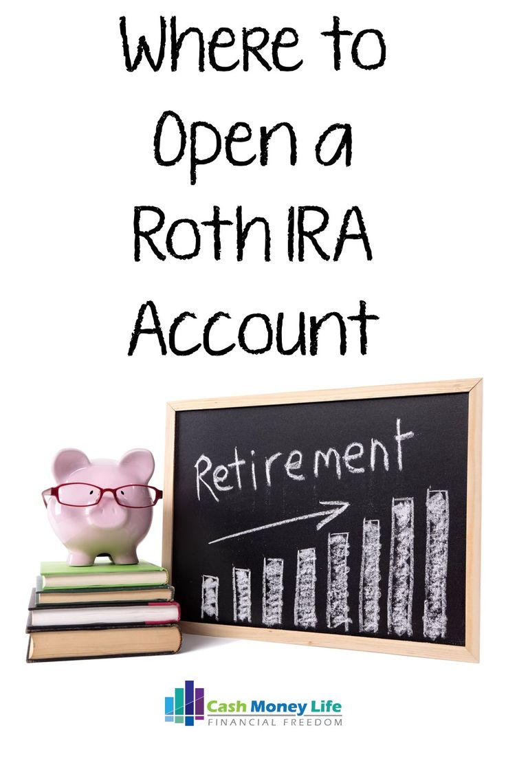 Can you trade options in an ira