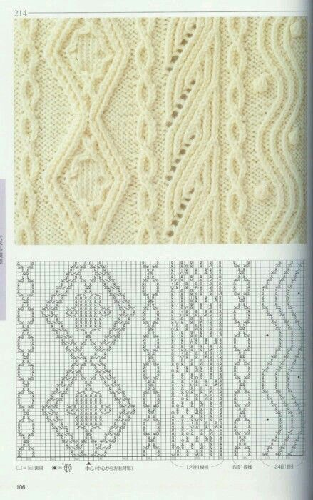 Knitting _stitches & pattern