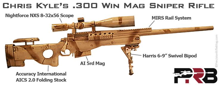 American Sniper Rifles: 5 of Chris Kyle's Favorite Sniper Rifles | PrecisionRifleBlog.com