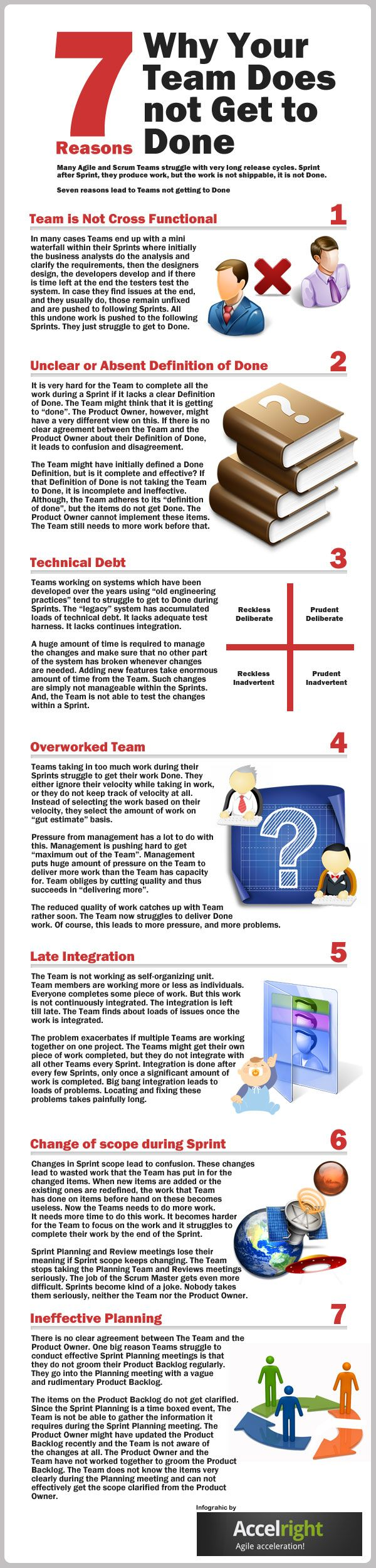 7 reasons why your team does not get to done.