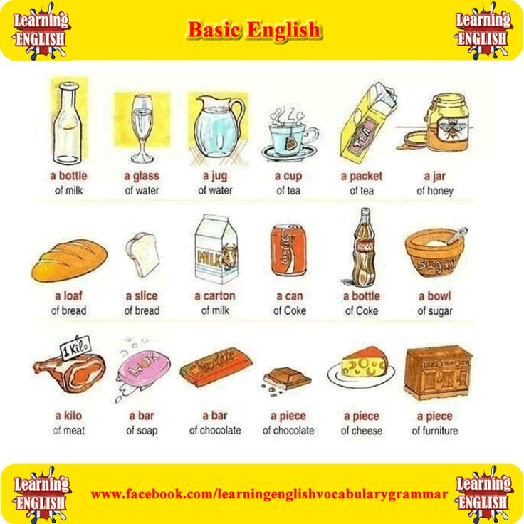 Learning Basic English
