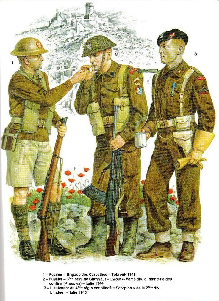 WW2 military uniform - An Illustration of soldiers of 2nd Polish Corps Monte Cassino Italy