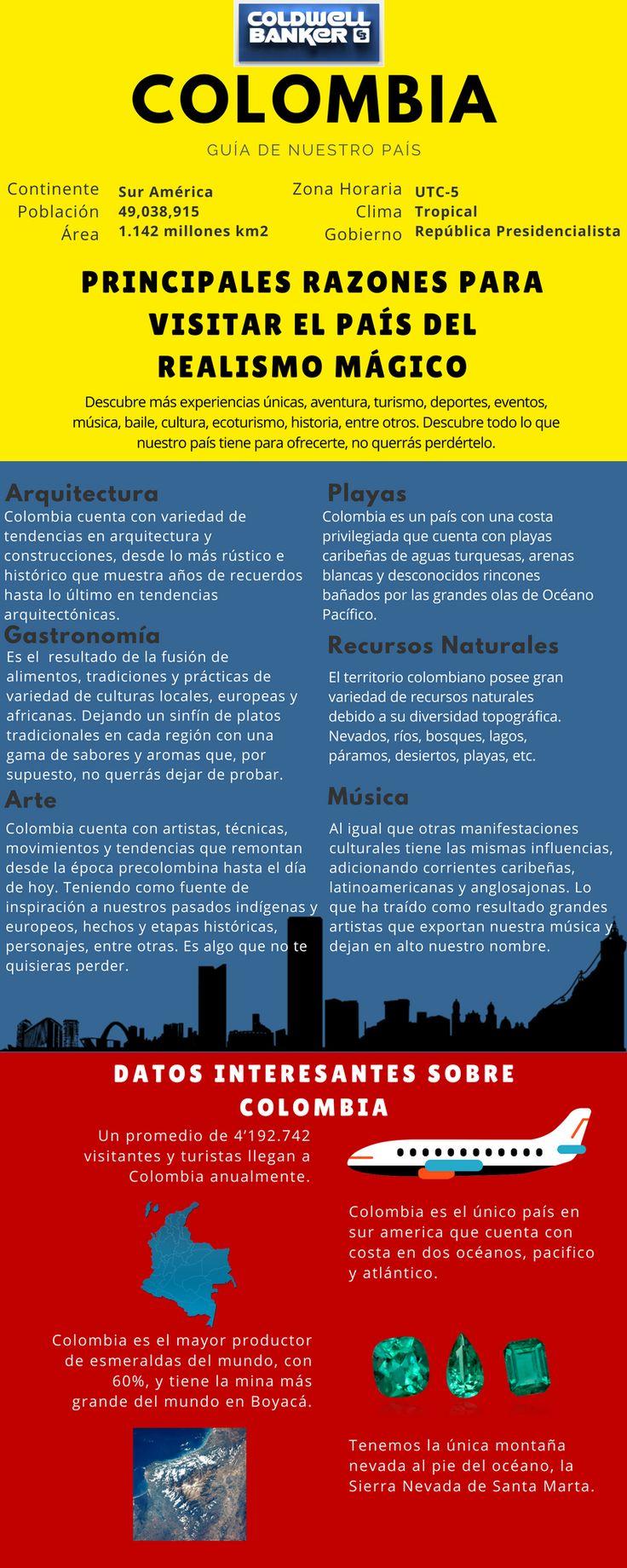 La inmobiliaria azul te invita a conocer más sobre nuestro hermoso país. #lainmobiliariaazul #cbcolombia #hermosacolombia