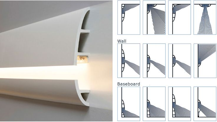 Manufactured to easily accept LED lighting, Calabasas molding yields even and balanced light dispersion