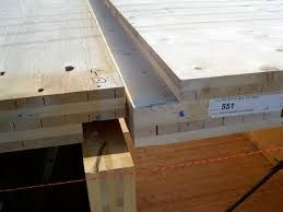 Image result for clt construction