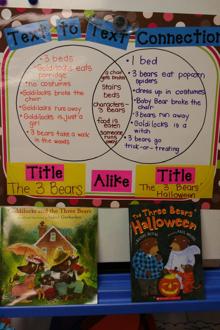 Mrs. Lee's Kindergarten: The Three Bears' Halloween