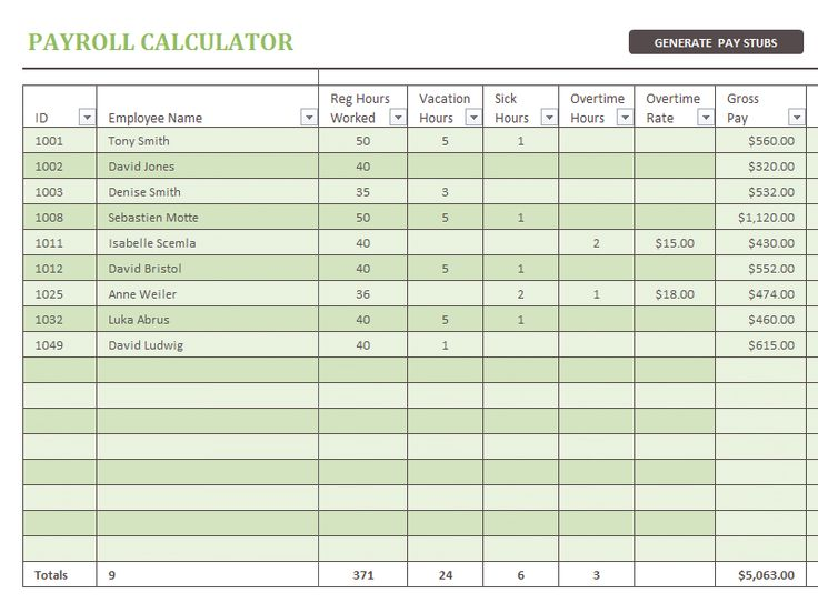 The payroll calculator is used to automatically generate the ...