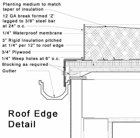 Shipping Container Home Rscp Green Roof Detail