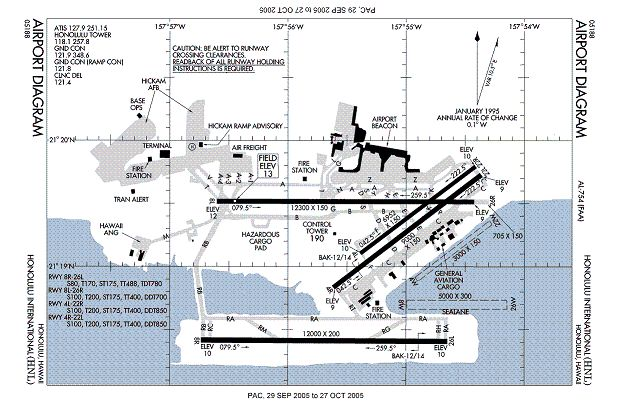 how to know adelaide airport active runway