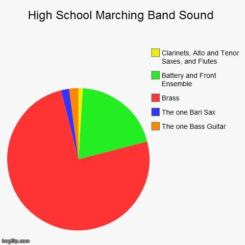 marching band memes | DONEHigh+School+Marching+Band.+the+truth_1d5879_3744505