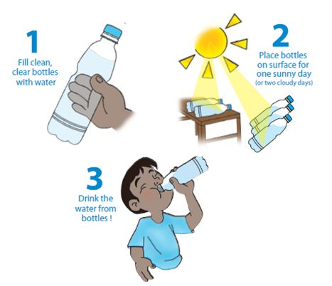 Here S 7 Great Ways You Can Purify Water During An