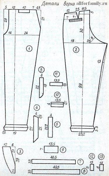 Как сшить классические мужские брюки