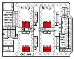 Arduino CNC Shield V3.XX – Assembly Guide | Protoneer.co.nz