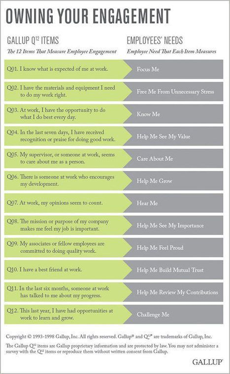 16 best Mediation Infographics images on Pinterest Info graphics - employment arbitration agreement
