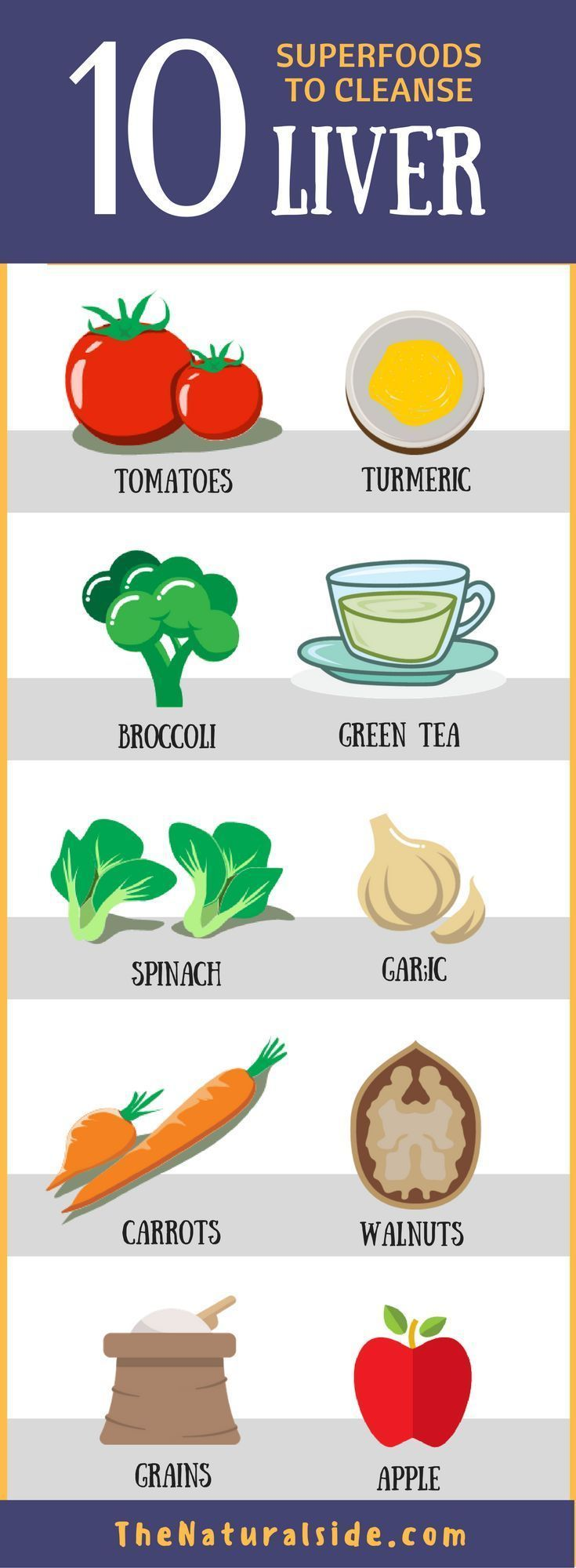 Cleanse Liver: 10 Foods Good for Liver Repair and Detox 1