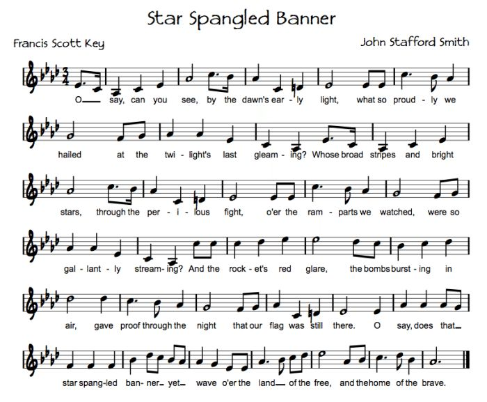 Star Spangled Banner Lessons and Activities.
