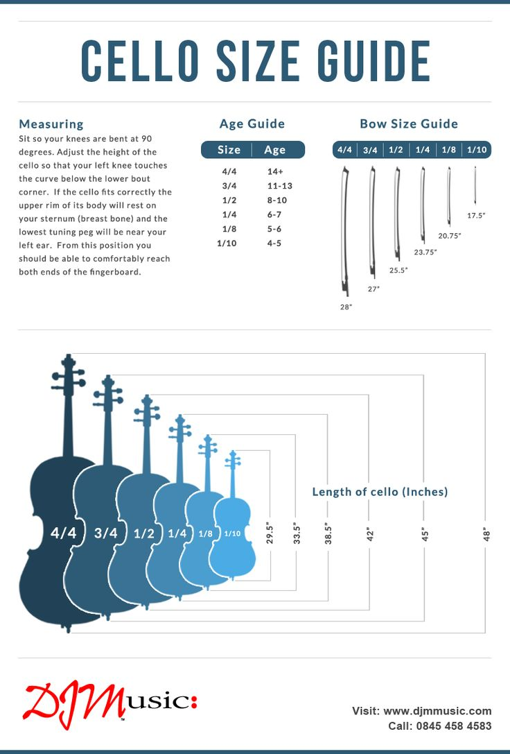 Cello Size Guide - A guide of Cello sizes and how to know which ones are suitable for what ages.