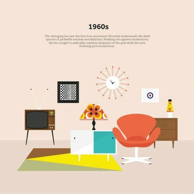 Check Out This Illustrated Interactive History Of Interior Design News