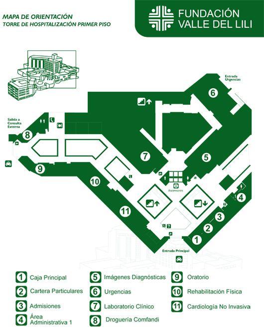 Se ales orientadoras planos de ubicaci n dentro de la for Centro comercial barbera del valles