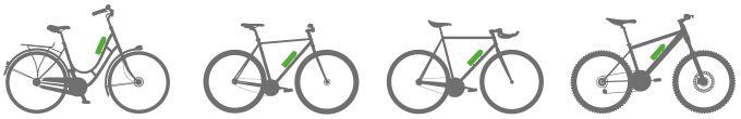 Pendix: nachrüstbarer E-Bike-Antrieb
