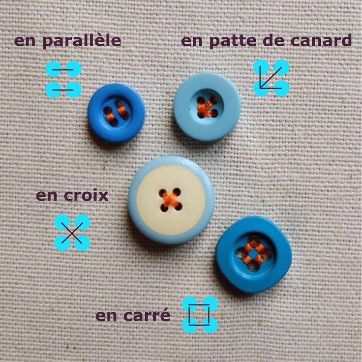 KALATE - l'objet textile: L'art de coudre un bouton