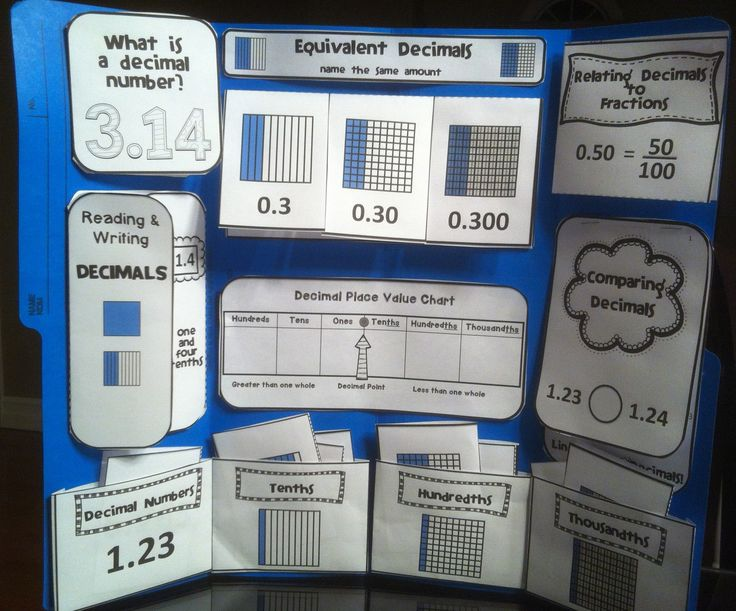 Decimal Lapbook.  Great tool using decimal squares for tenths, hundredths, and thousandths to help your students learn all about decimals.
