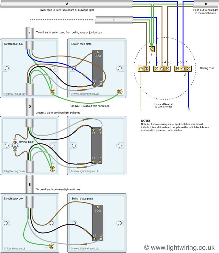 Epc Novyc Leds Wiring Diagram - Schematic And Wiring Diagrams on