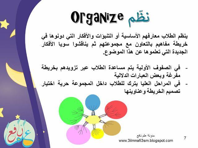 استراتيجية تنال القمر ضمن استراتيجيات القراءة الفاعلة Possear 3ilm Nafi3 Education Organization