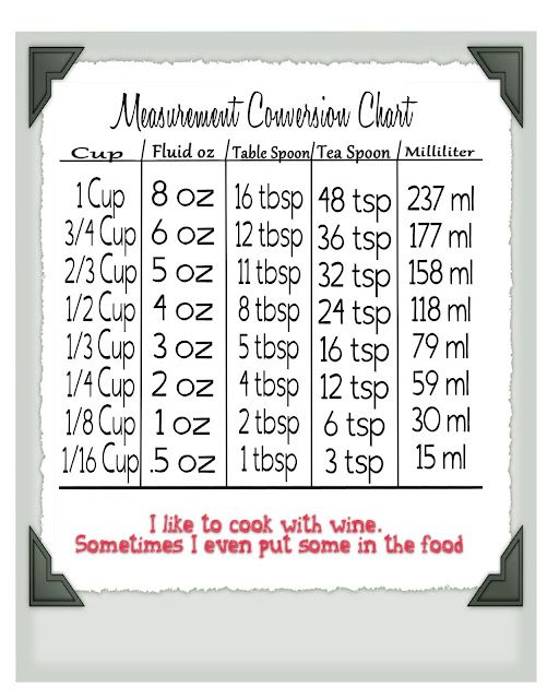 Measurement conversion chart school projects pinterest - Table de conversion cuisine ...