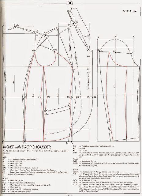 modelist kitapları: 4 IL MODELLISMO