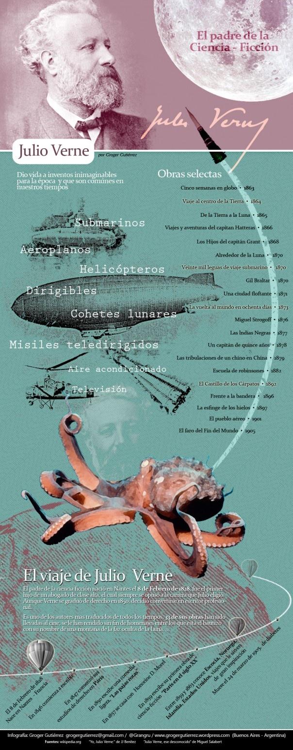 Julio Verne #infografia