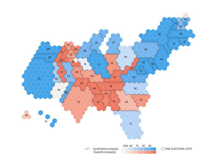 Best 25 2016 electoral map ideas on Pinterest Electoral college