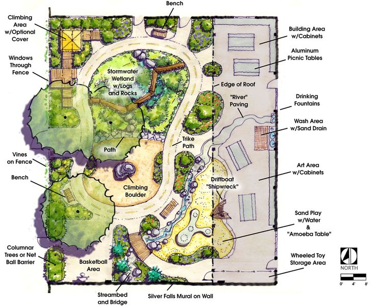 Natural playground design landscape plans and drawings for Garden design map