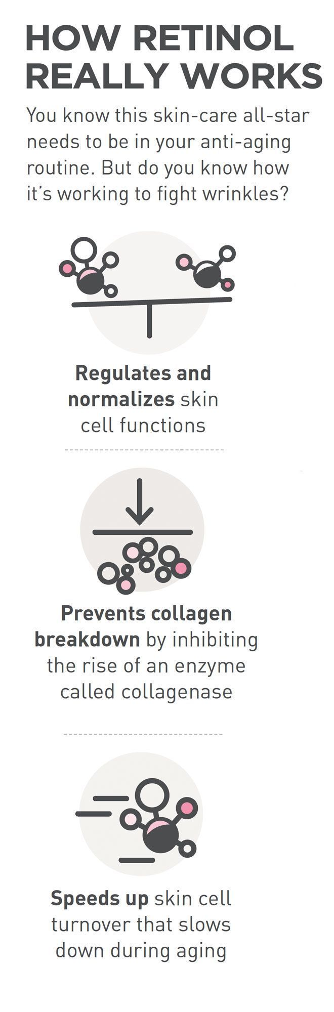 Skincare | How Retinol Really Works? ........ Retinol is a form of Vitamin A that is converted to retinoic acid in the skin. It works to repair photo-damaged skin, acne, and other sluggish skin conditions. It helps to normalized cell turnover, increase collagen deposition and bind moisture in the skin. It inhibits melanogenesis to promote a clear complexion and an even skin tone. Amazing skincare ingredient!
