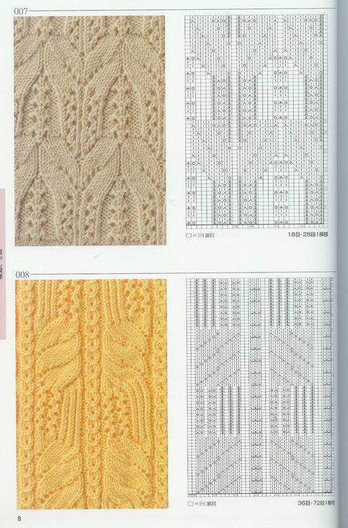 PONTOS DE TRICO - Donna Taylor - Picasa Web Albümleri