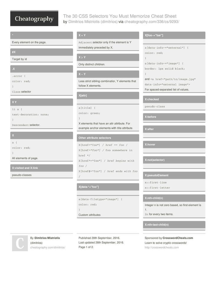 The 30 CSS Selectors You Must Memorize Cheat Sheet by