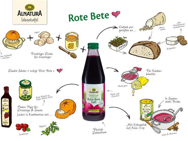 Was passt gut zu Rote-Bete-Saft? Ob als fruchtiger Drink mit Orange, Ingwer und Honig oder einfach pur zu Ziegenkäse und Meerrettich. Lasst euch von unserer  #Alnatura #Ideentafel #RoteBete inspirieren...