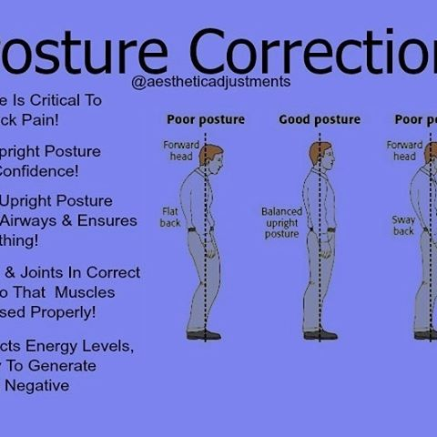 Correct Posture Portrays a Better , More Confident Image! Also Keep Your Posture In Check To Activate Muscles Properly For Better Overall Benefit! ⚒👤💪 - Correct Posture Improves Circulation Throughout Your Body As Well As Digestion! 🏃🏋️♀️👍 - #fitnes