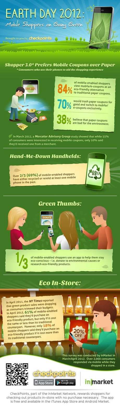 Earth Day: 70% Would Switch Exclusively to Mobile Coupons: Trees Www Motleygreen Com, Eco Infographic, Trees Wwwmotleygreencom, Green Infographic, Infographic Earthday, Mobiles Shopper, Mobiles Coupon, Earth Day, Mobiles Phones