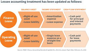 Accounting treatment for cryptocurrencies under gaap