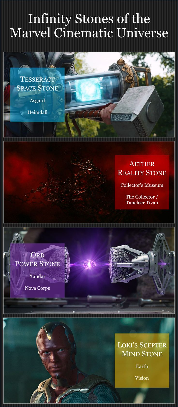 The Infinity Wart Saga Part 1 Issue: 99 Best Infinity Stones....soul Gems Images On Pinterest