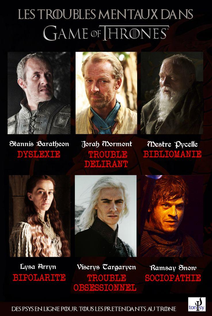 Troubles Mentaux dans Game of Thrones episode 3 : les personnages secondaires #GameofThrones #Psychologie #Targaryen #Baratheon