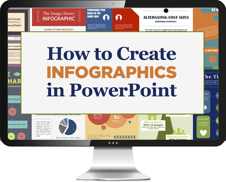free template   how to create infographics in powerpoint quickly create professional