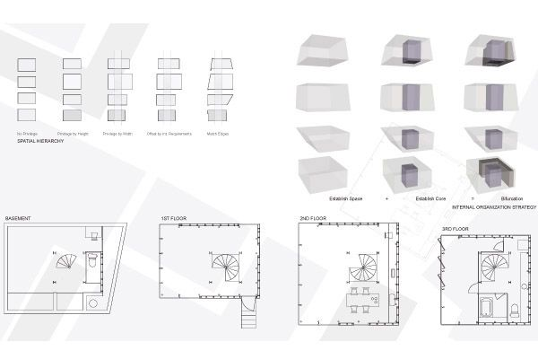 Spatial order and plans