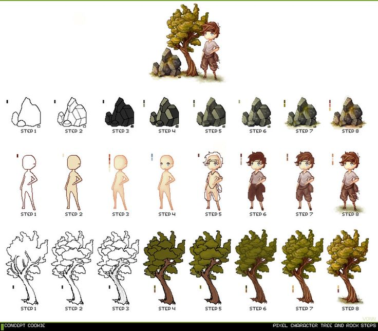 Pixel Art Tutorial Chart by ConceptCookie on deviantART